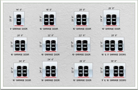 Garage Door Dimensions All Season Overhead Doors